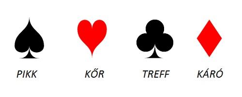 A francia kártya lapjai: Pikk, Kőr, Treff, Káró